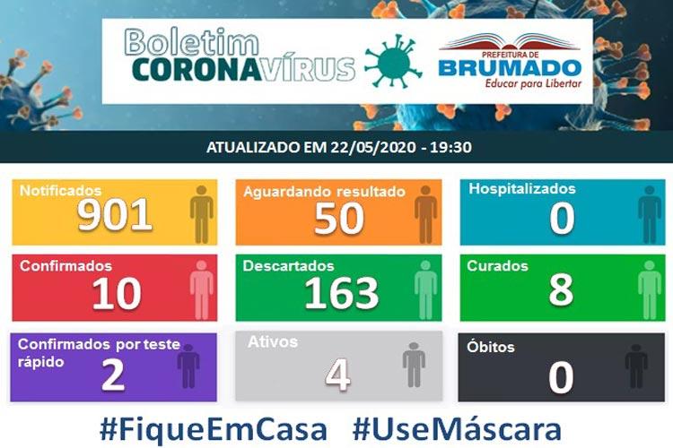 50 pacientes aguardam resultado de coronavírus em Brumado