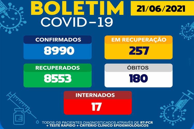257 pessoas estão em recuperação do novo coronavírus em Brumado