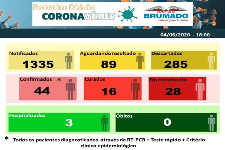 Secretaria de saúde confirma quatro novos casos da Covid-19 em Brumado