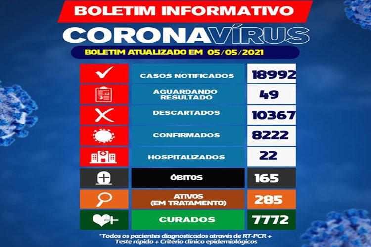 Secretaria de Saúde de Brumado confirma mais uma morte de Covid-19 nas últimas 24h