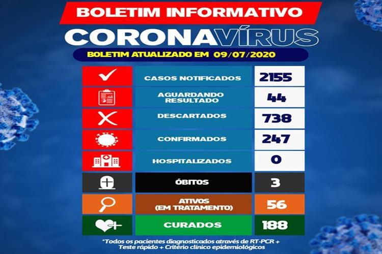 Brumado chega a 188 curados do novo coronavírus e 56 em tratamento