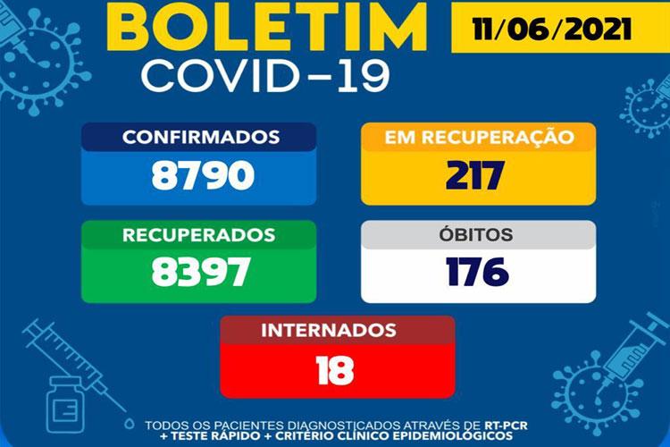 217 pessoas estão em tratamento da Covid-19 em Brumado
